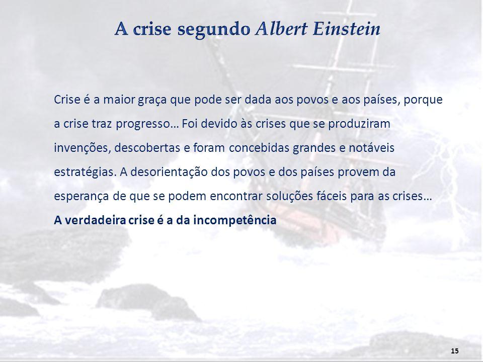 A crise segundo Albert Einstein