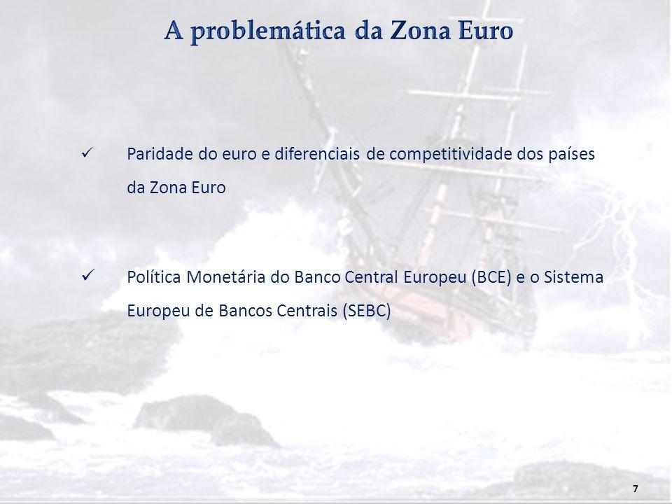A problemática da Zona Euro