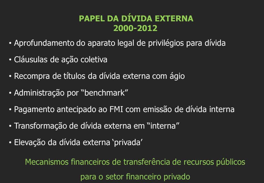 ESTA É A PROVA DA VIABILIDADE POLÍTICA DA AUDITORIA DA DÍVIDA