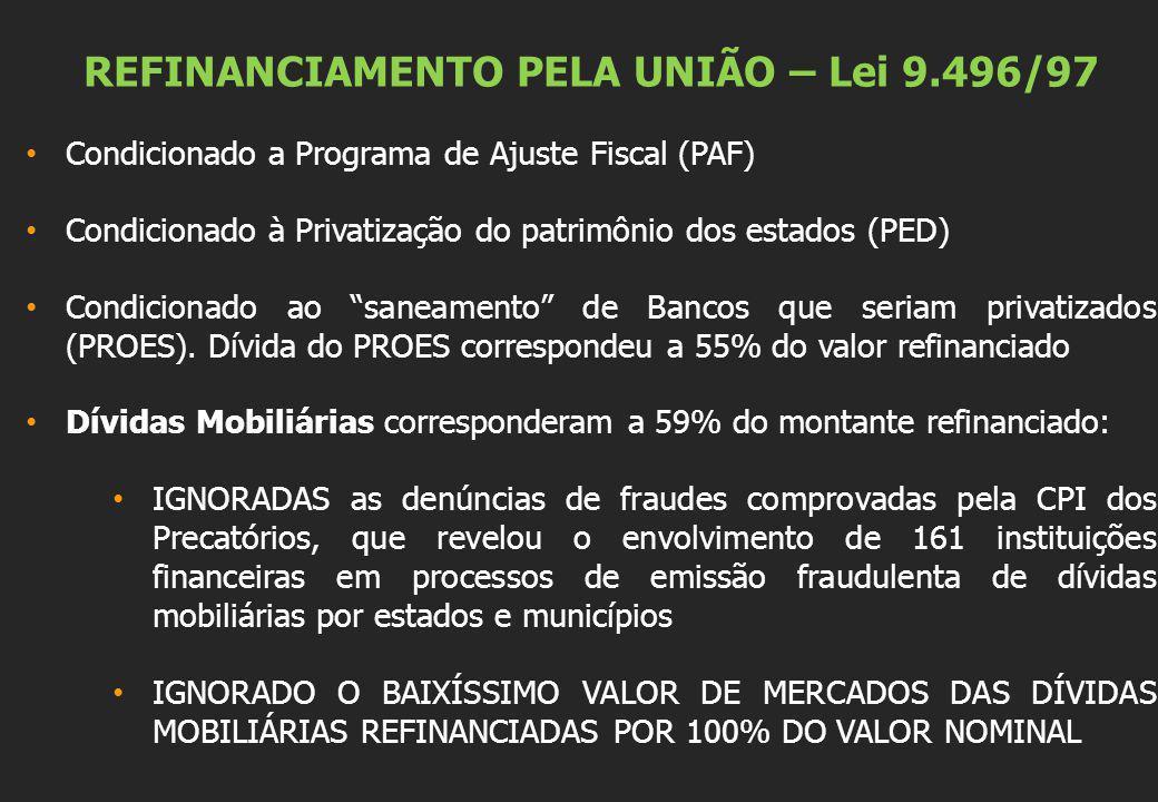 REFINANCIAMENTO PELA UNIÃO – Lei 9.496/97