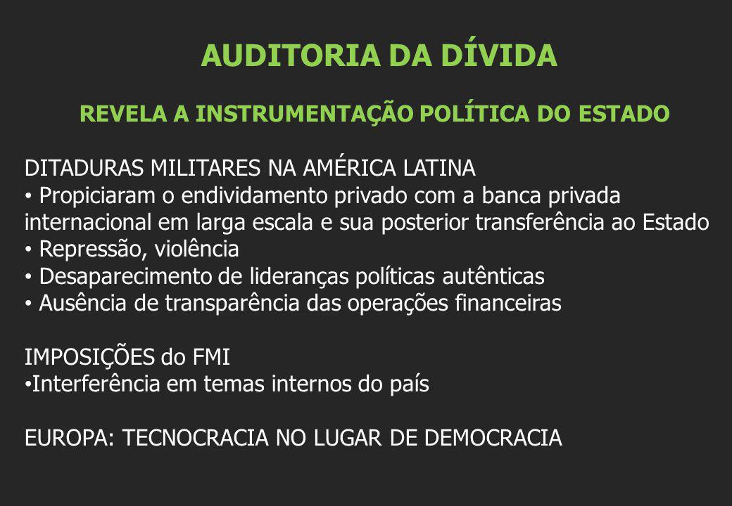 AUDITORIA DA DÍVIDA REVELA A INSTRUMENTAÇÃO POLÍTICA DO ESTADO