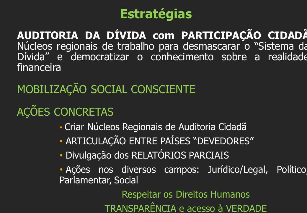 Estratégias MOBILIZAÇÃO SOCIAL CONSCIENTE AÇÕES CONCRETAS