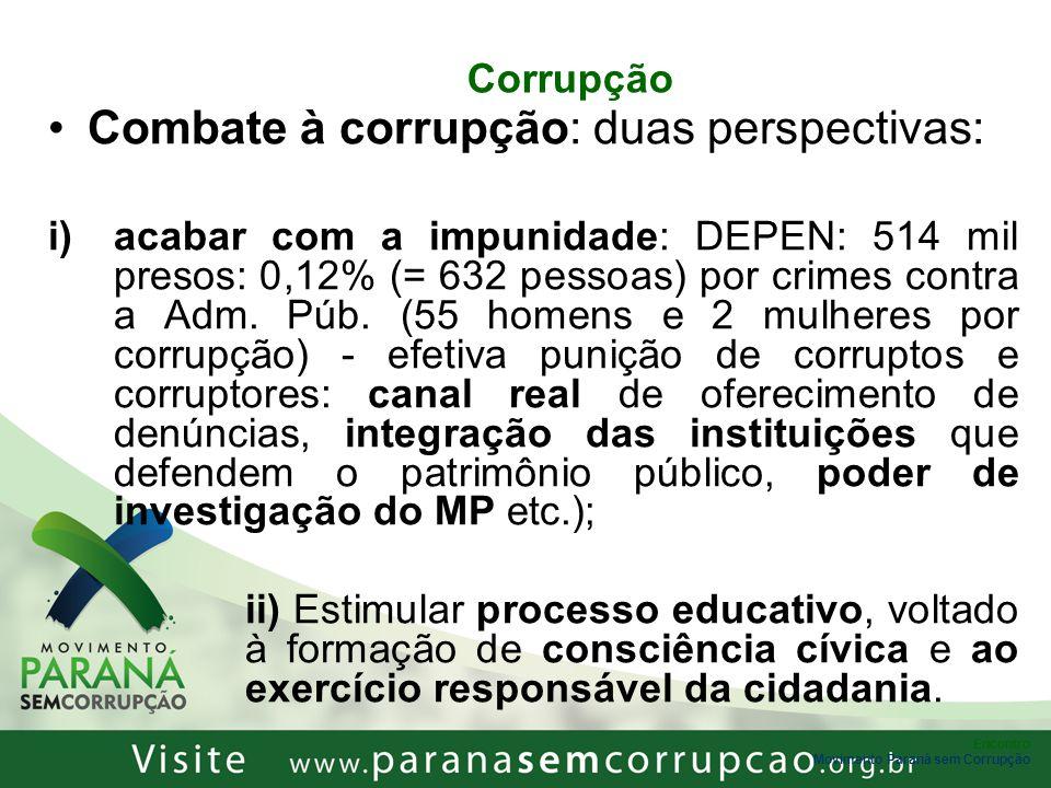 Combate à corrupção: duas perspectivas: