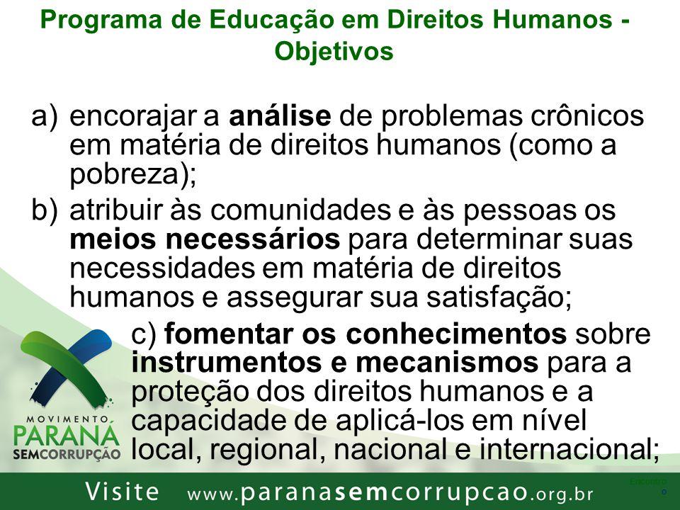 Programa de Educação em Direitos Humanos - Objetivos