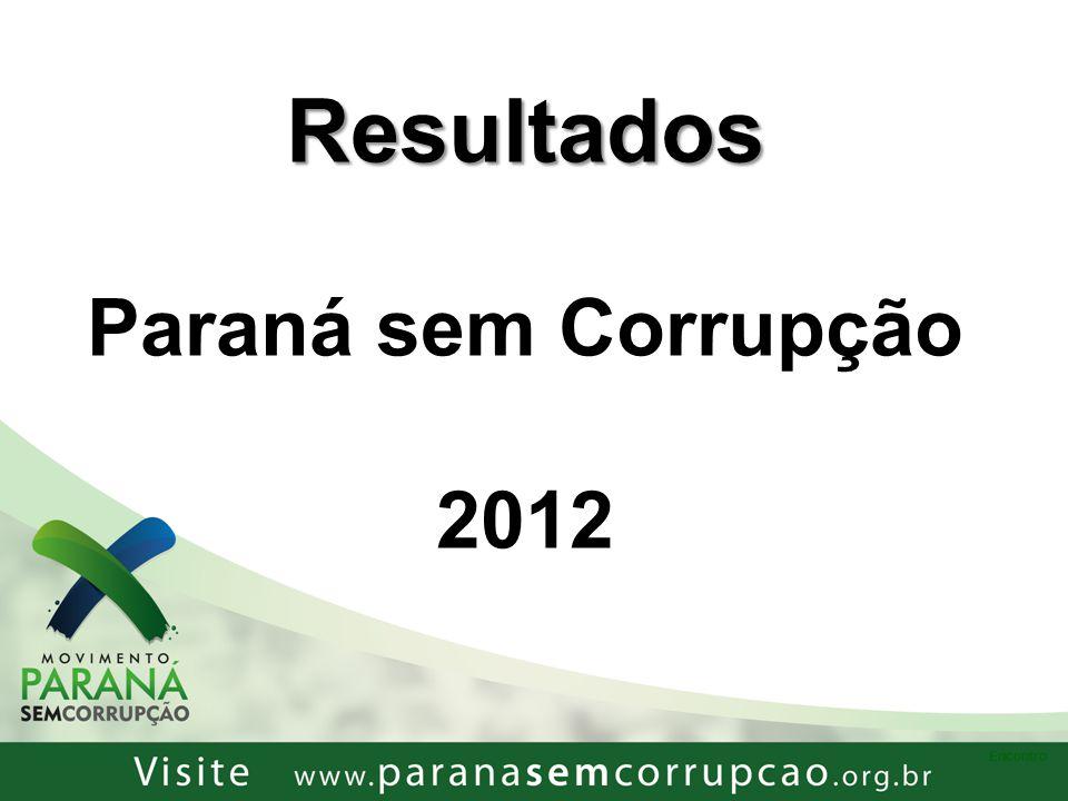 Resultados Paraná sem Corrupção 2012