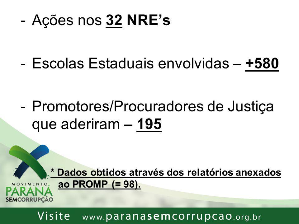 Escolas Estaduais envolvidas – +580