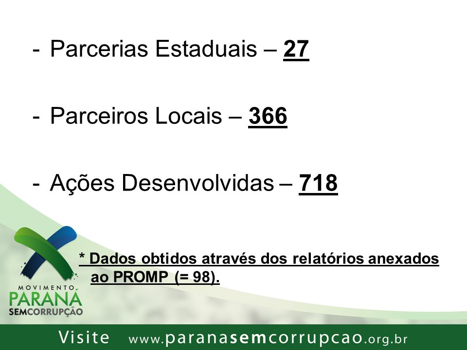 Parcerias Estaduais – 27 Parceiros Locais – 366