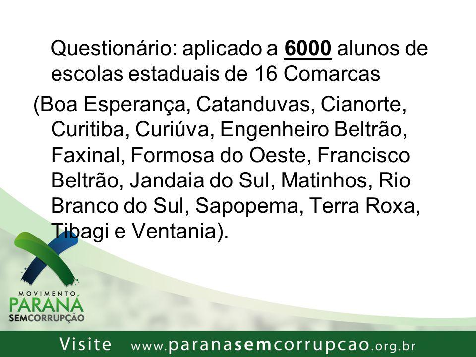 Questionário: aplicado a 6000 alunos de escolas estaduais de 16 Comarcas