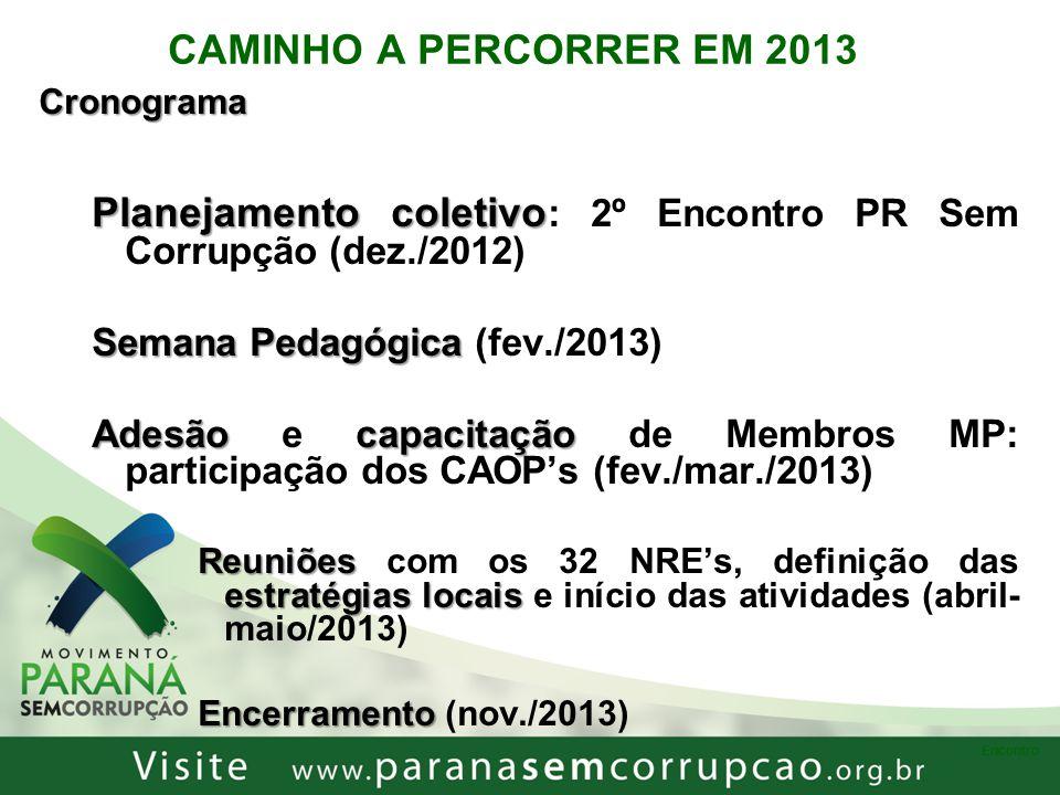 Planejamento coletivo: 2º Encontro PR Sem Corrupção (dez./2012)