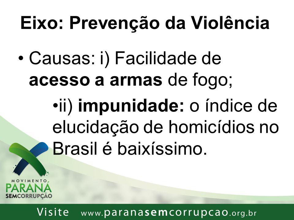 Eixo: Prevenção da Violência