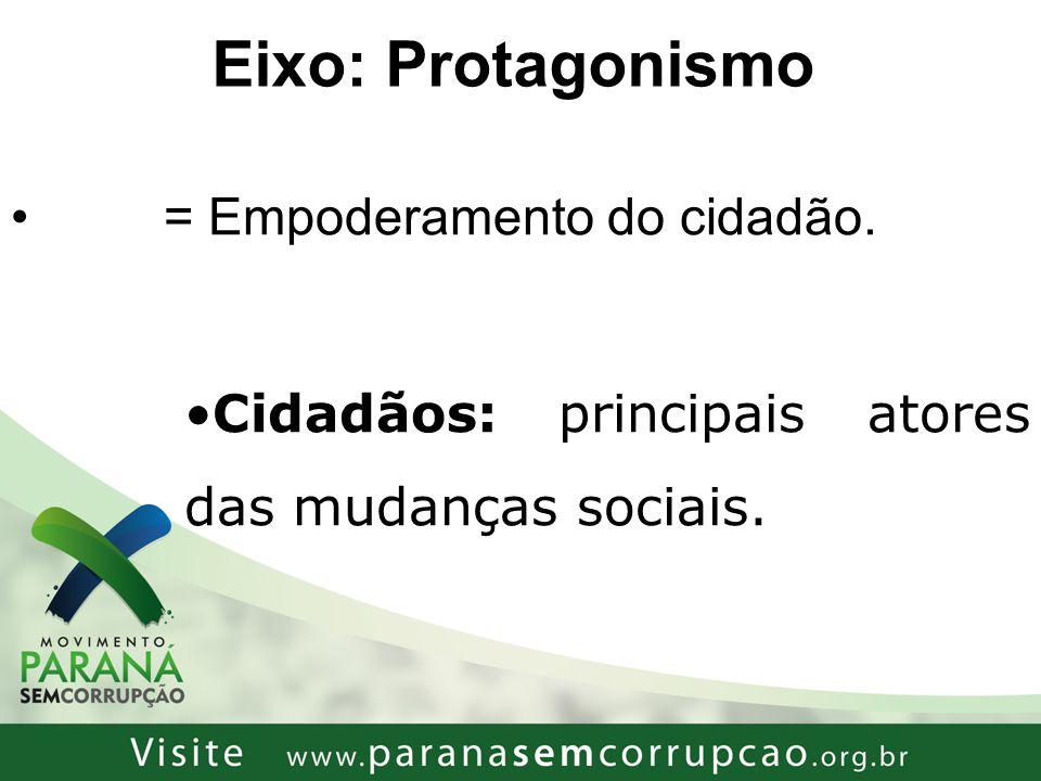 Eixo: Protagonismo = Empoderamento do cidadão.