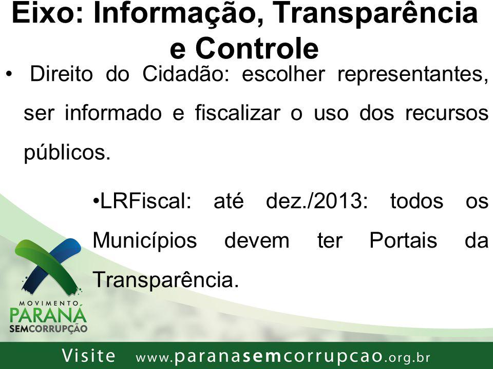 Eixo: Informação, Transparência e Controle