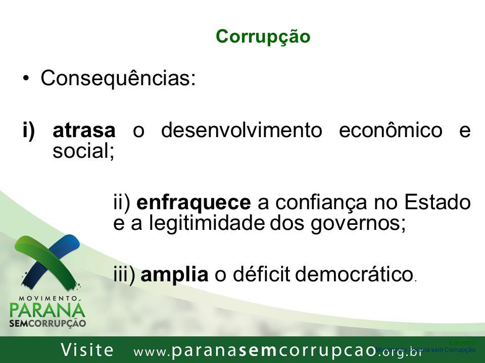 atrasa o desenvolvimento econômico e social;