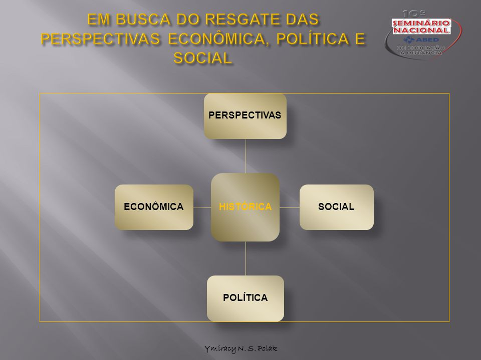 EM BUSCA DO RESGATE DAS PERSPECTIVAS ECONÔMICA, POLÍTICA E SOCIAL