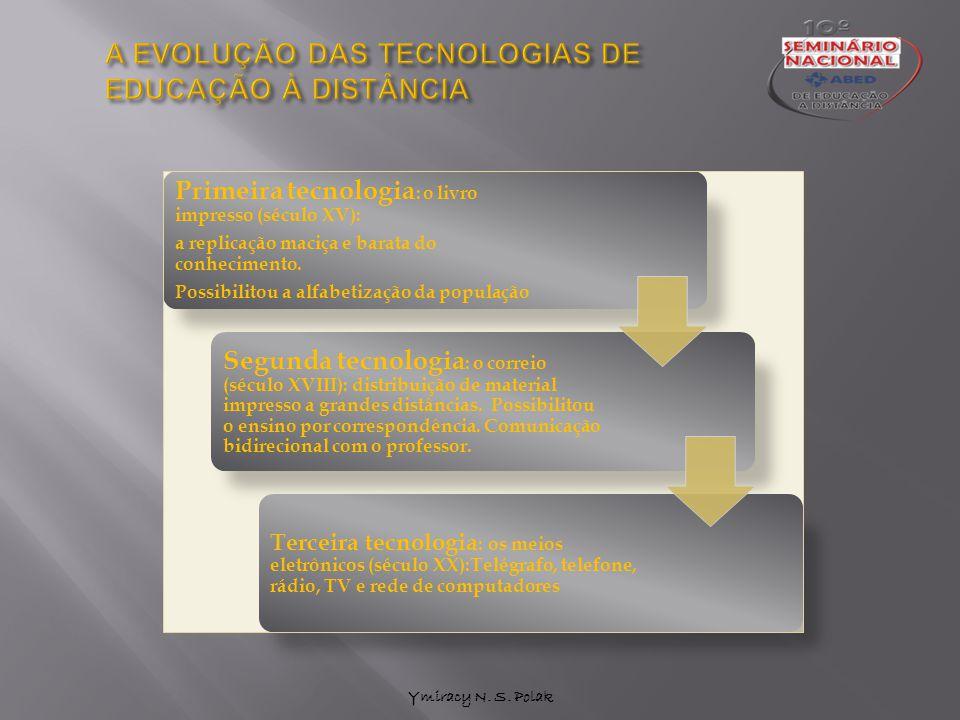 A EVOLUÇÃO DAS TECNOLOGIAS DE EDUCAÇÃO À DISTÂNCIA