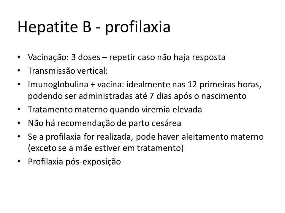 Hepatite B - profilaxia