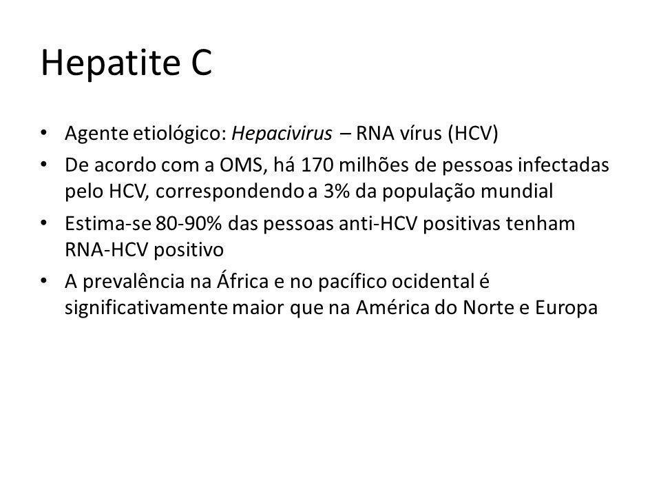 Hepatite C Agente etiológico: Hepacivirus – RNA vírus (HCV)