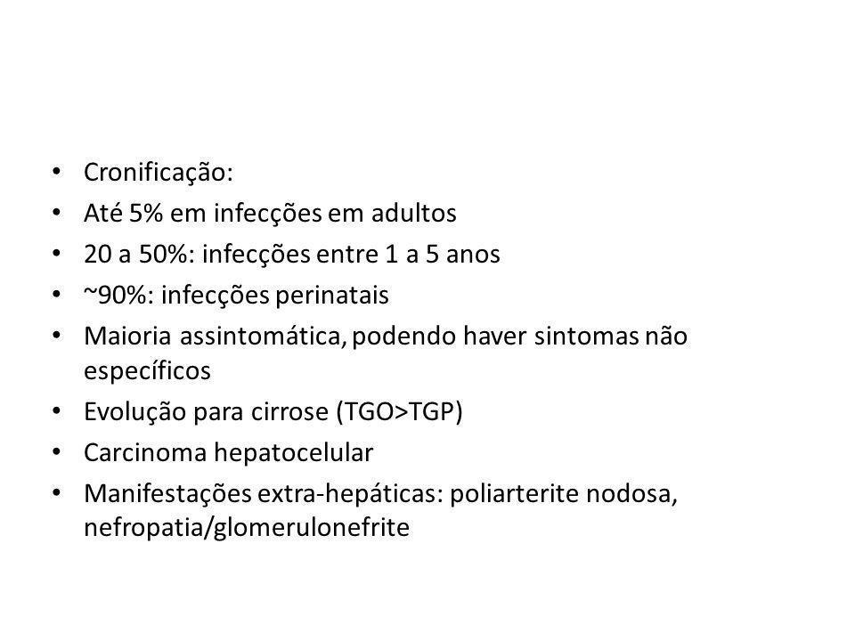 Cronificação: Até 5% em infecções em adultos. 20 a 50%: infecções entre 1 a 5 anos. ~90%: infecções perinatais.