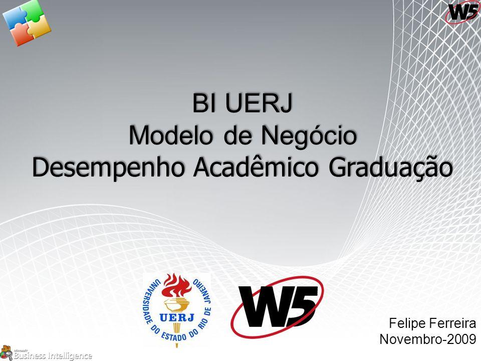 Desempenho Acadêmico Graduação