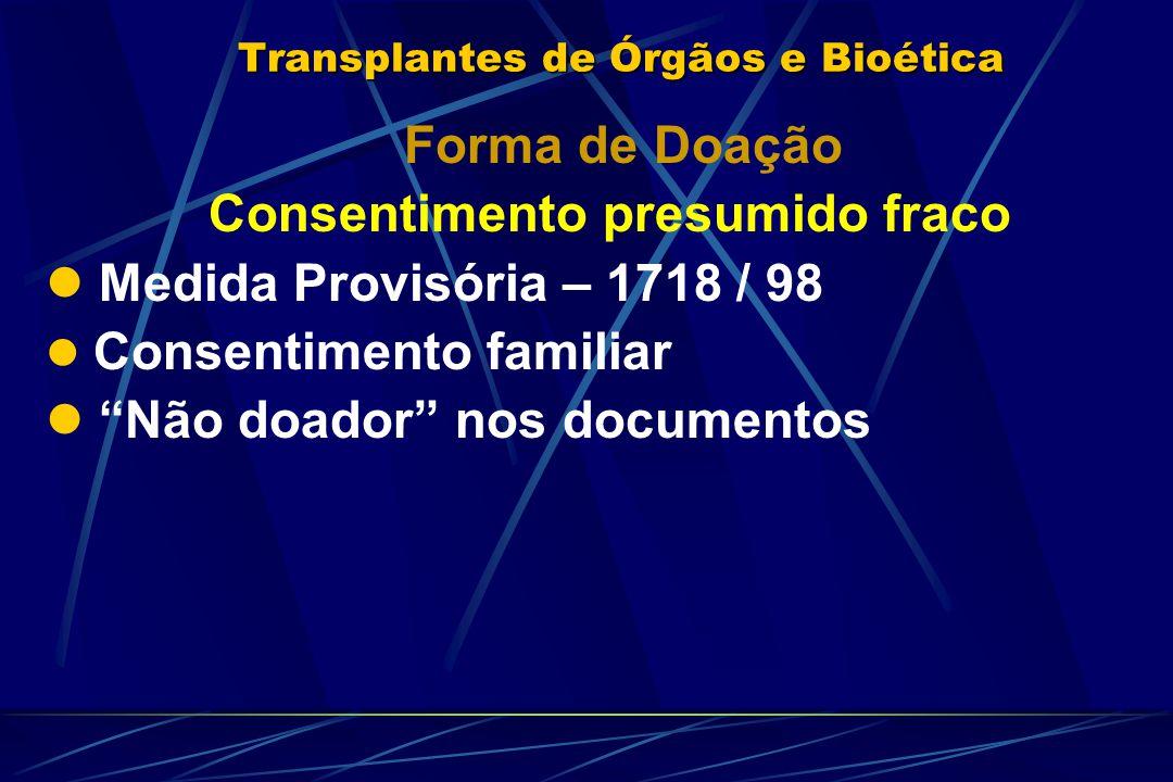 Transplantes de Órgãos e Bioética
