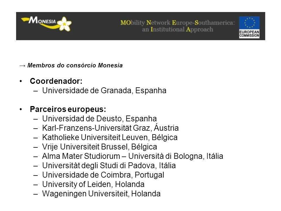 Universidade de Granada, Espanha Parceiros europeus: