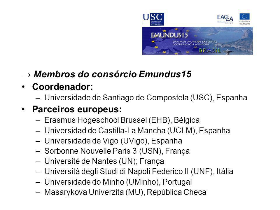 → Membros do consórcio Emundus15 Coordenador: Parceiros europeus: