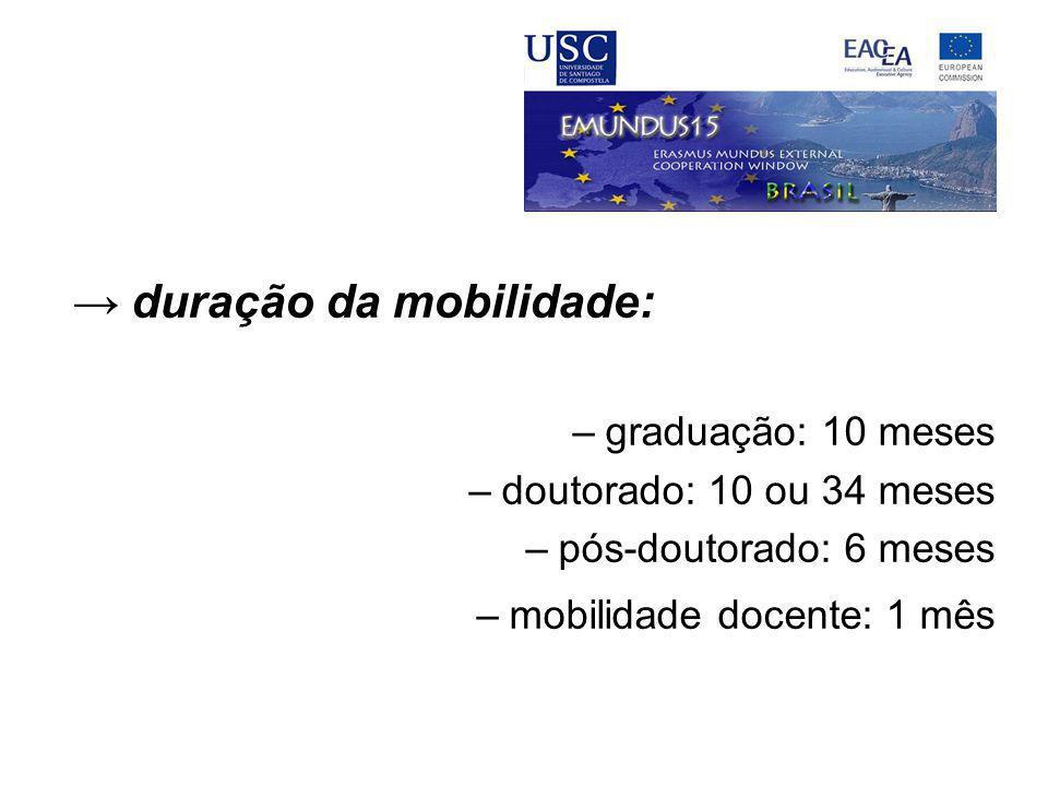 → duração da mobilidade:
