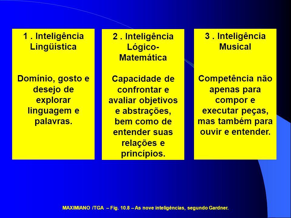 1 . Inteligência Lingüística