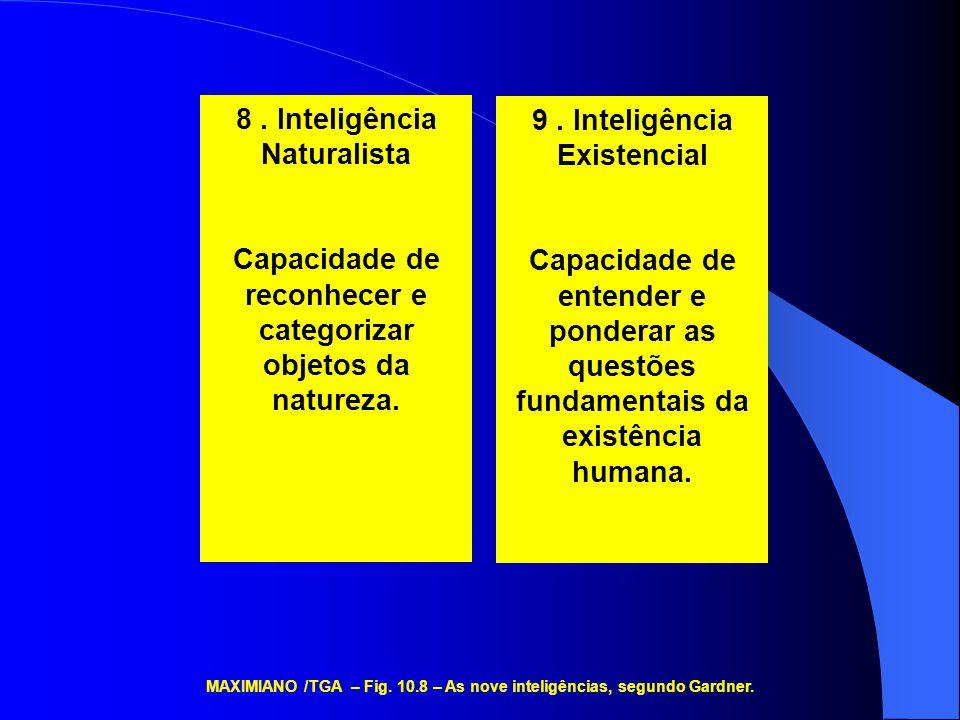 8 . Inteligência Naturalista