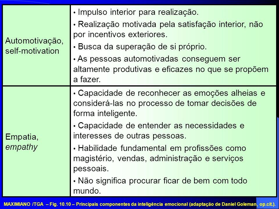 Automotivação, self-motivation Impulso interior para realização.