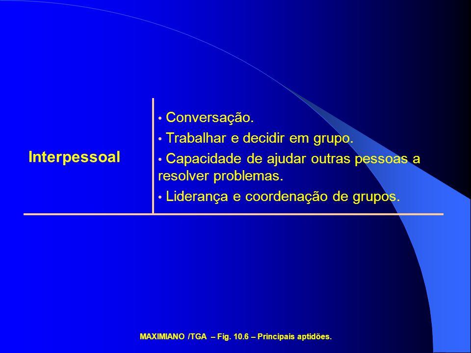 MAXIMIANO /TGA – Fig. 10.6 – Principais aptidões.