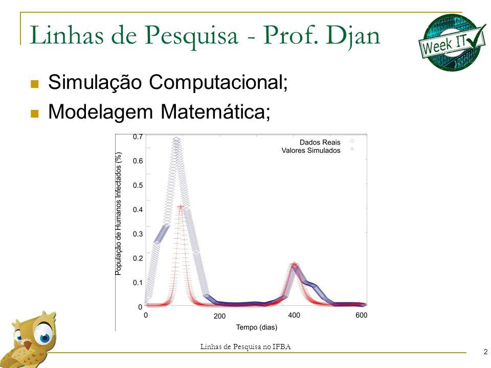 Linhas de Pesquisa - Prof. Djan