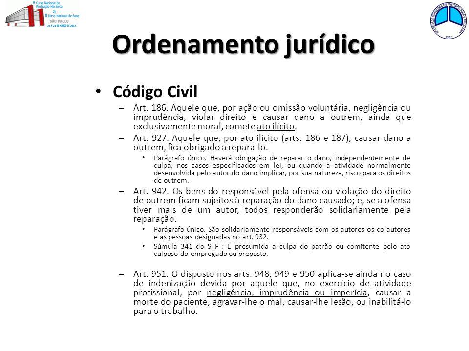 Ordenamento jurídico Código Civil