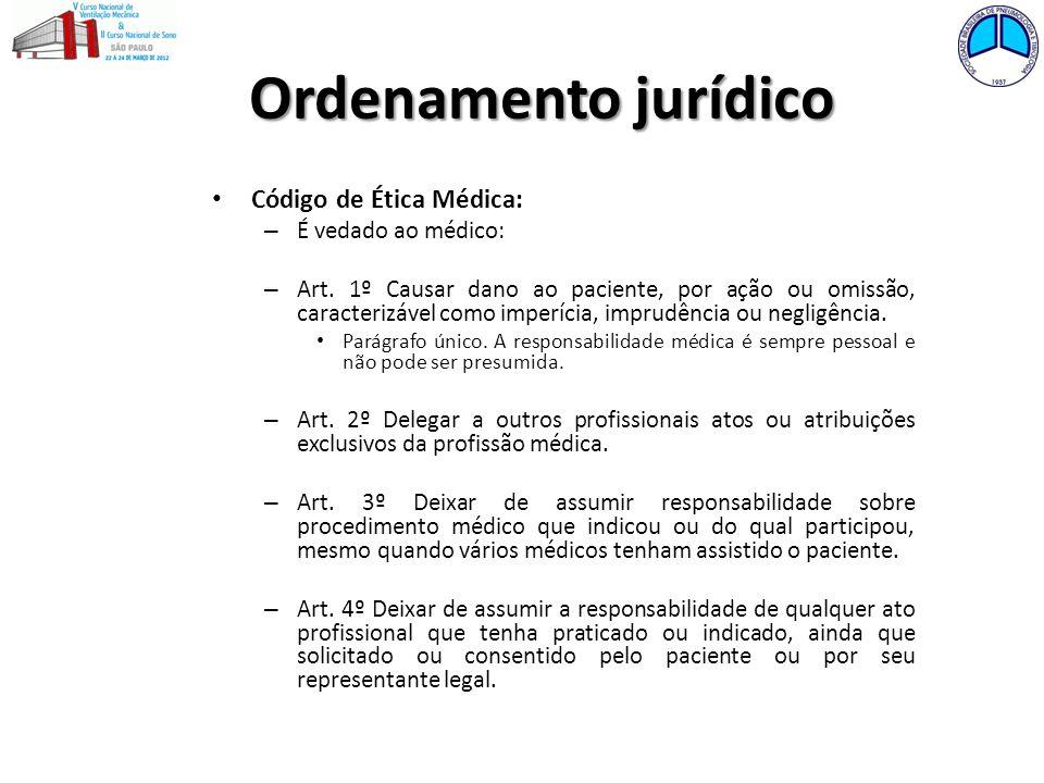 Ordenamento jurídico Código de Ética Médica: É vedado ao médico: