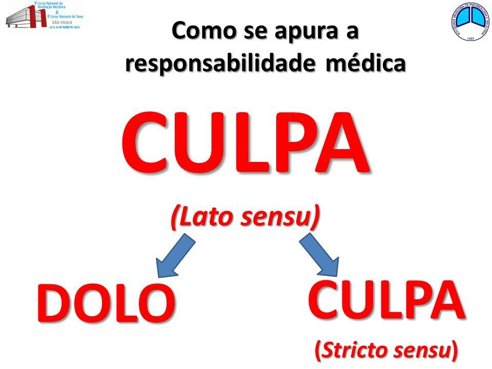 Como se apura a responsabilidade médica