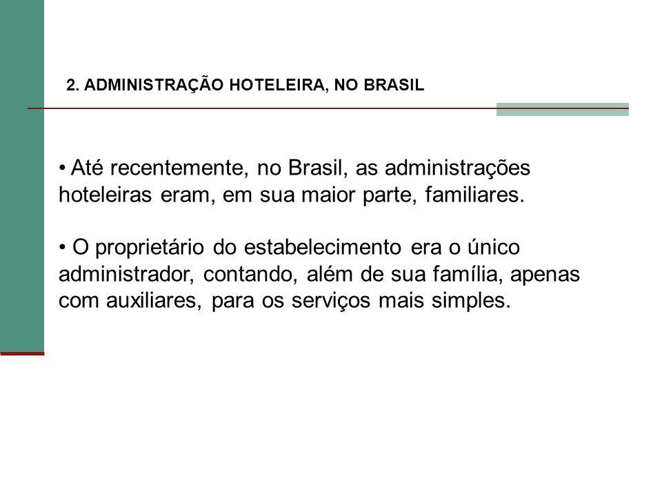2. ADMINISTRAÇÃO HOTELEIRA, NO BRASIL
