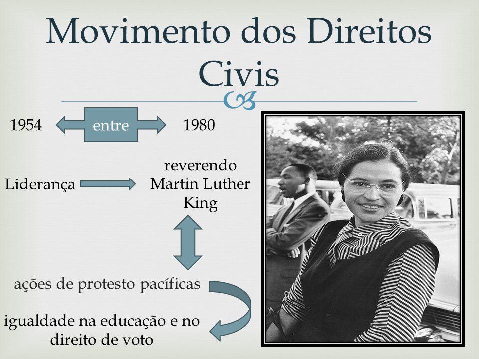 Movimento dos Direitos Civis