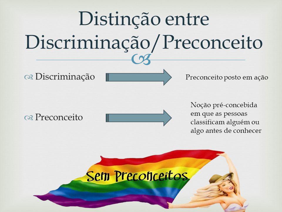 Distinção entre Discriminação/Preconceito