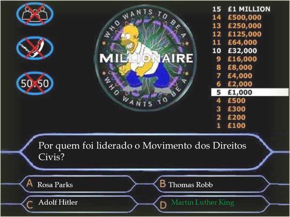 Por quem foi liderado o Movimento dos Direitos Civis