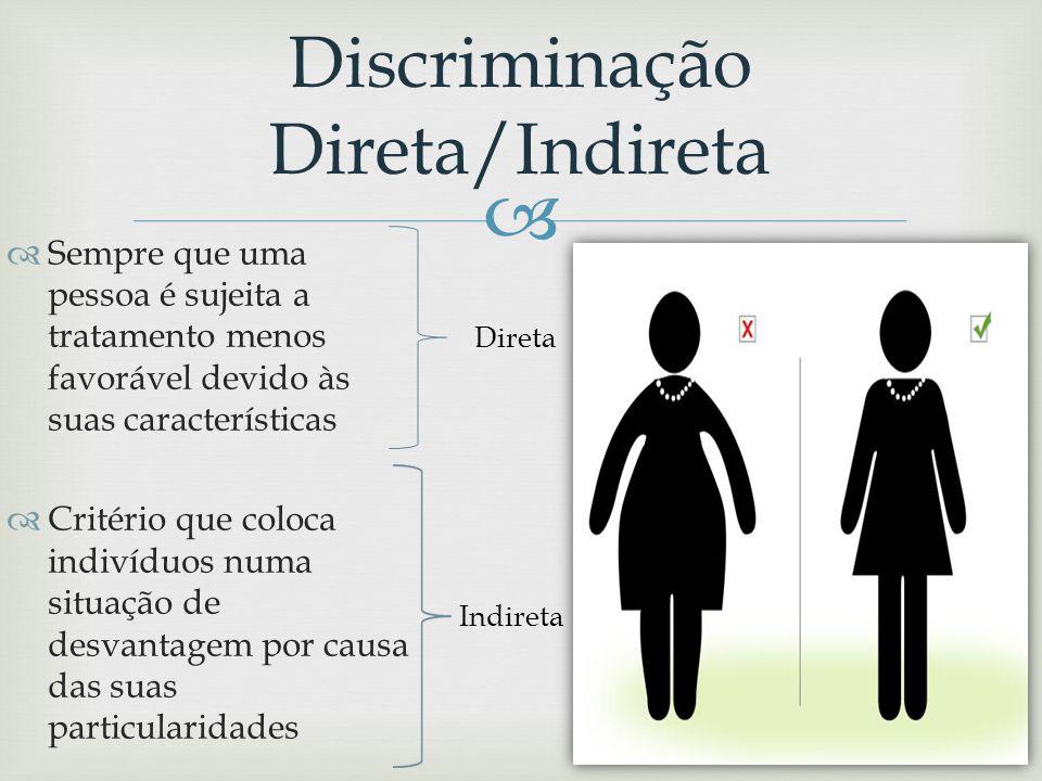 Discriminação Direta/Indireta