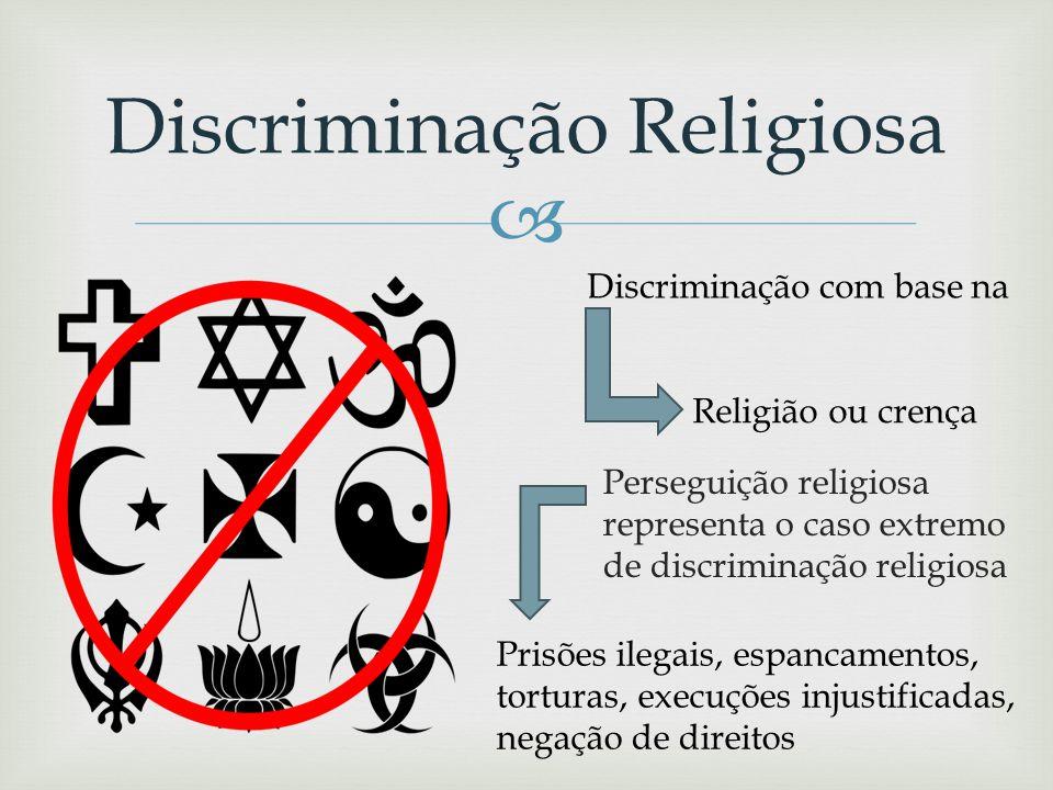 Discriminação Religiosa