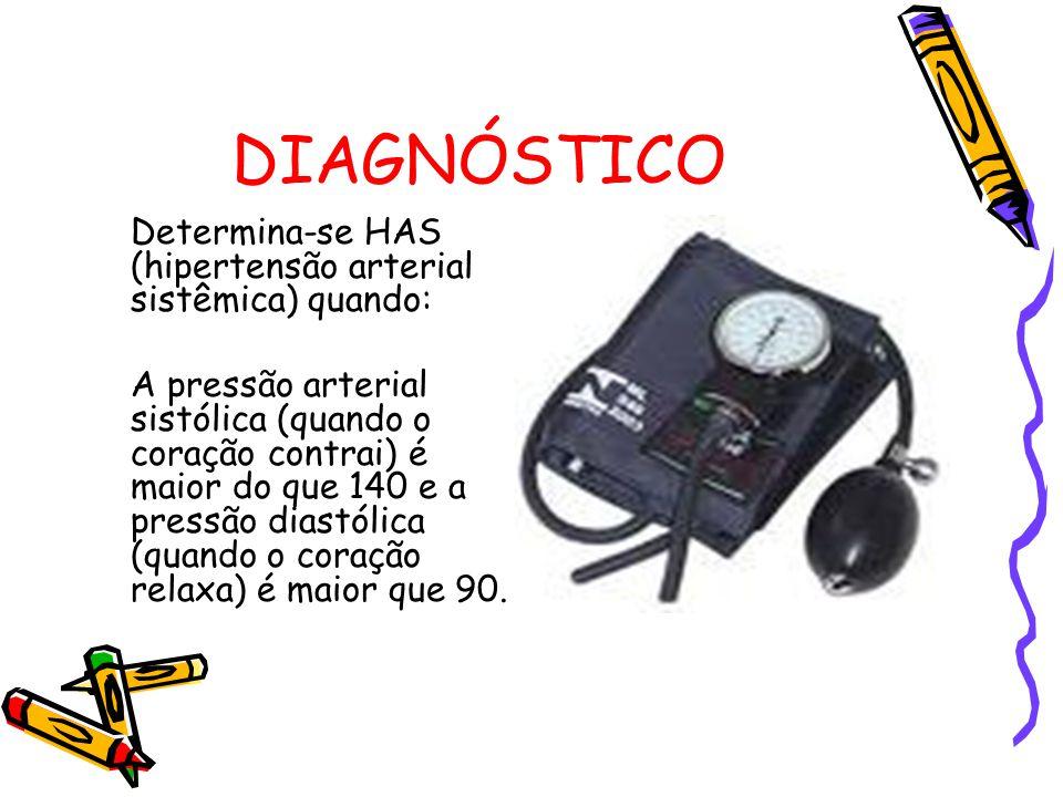DIAGNÓSTICO Determina-se HAS (hipertensão arterial sistêmica) quando:
