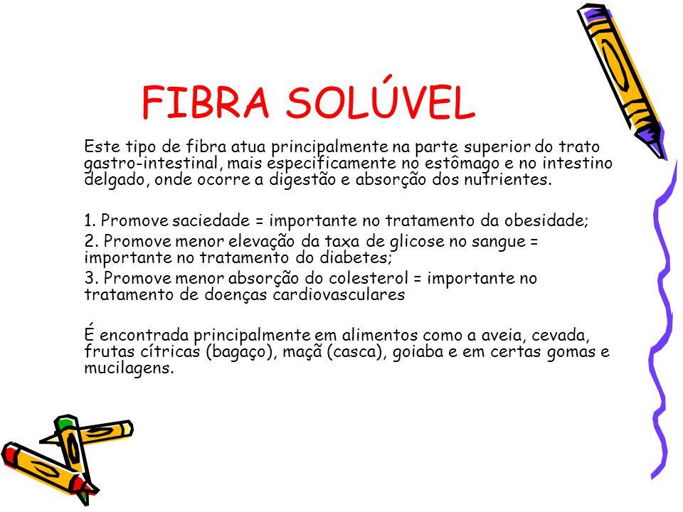 FIBRA SOLÚVEL