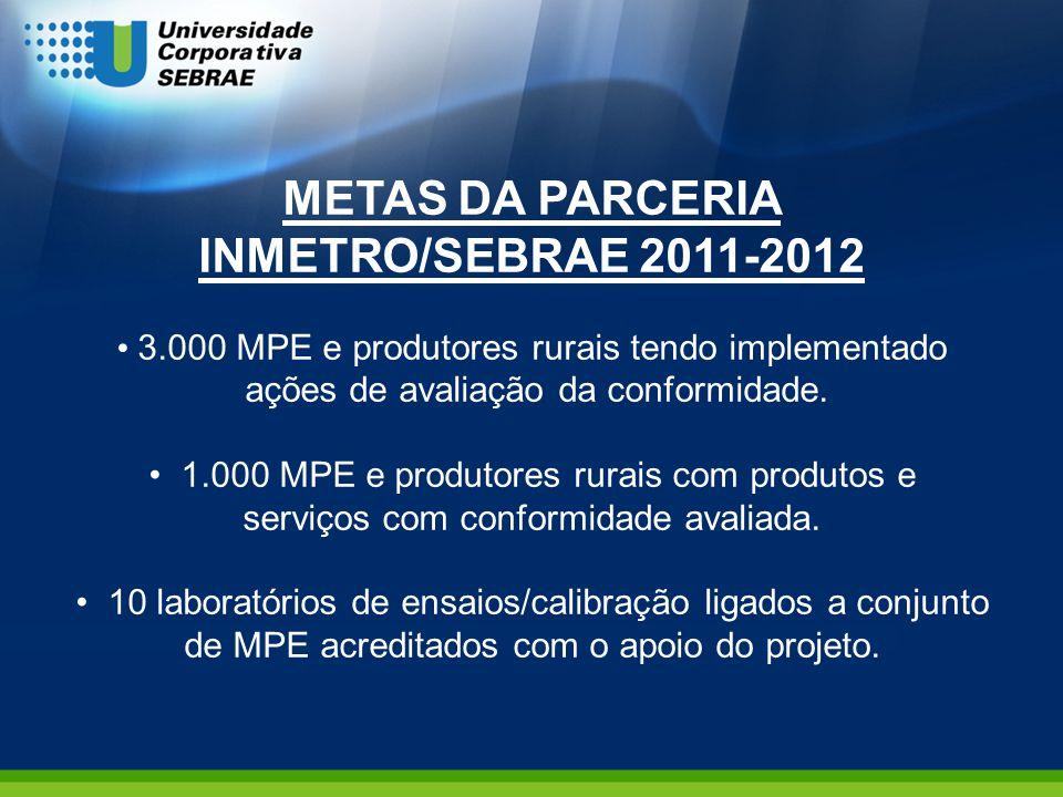 METAS DA PARCERIA INMETRO/SEBRAE 2011-2012
