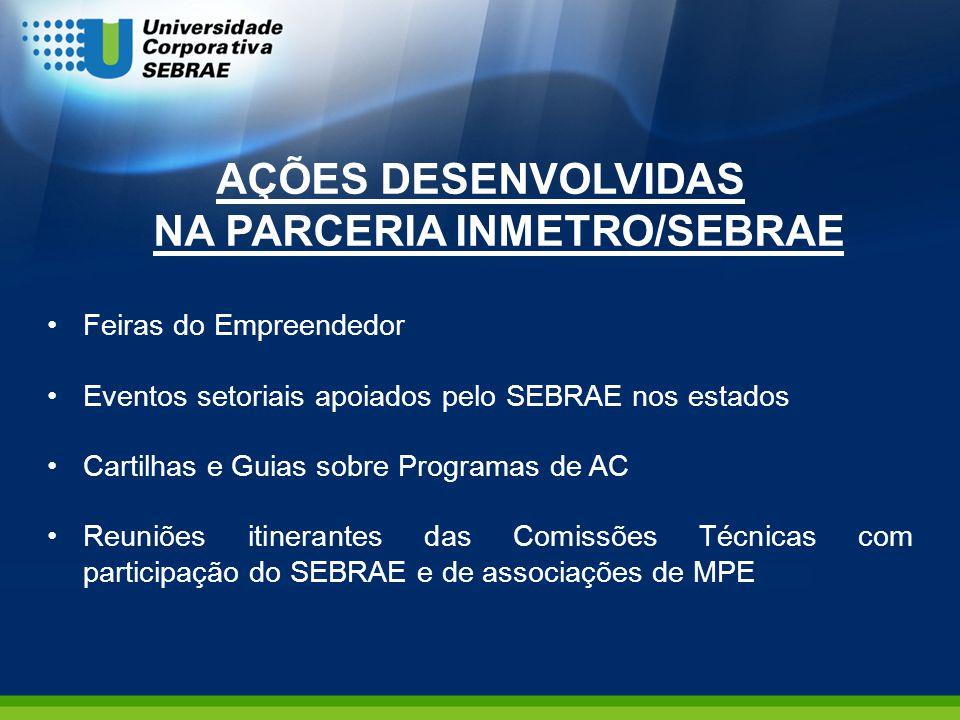 AÇÕES DESENVOLVIDAS NA PARCERIA INMETRO/SEBRAE