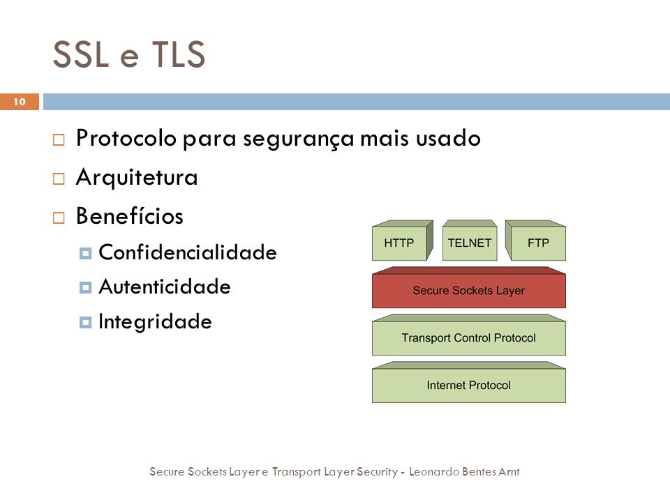 Secure Sockets Layer e Transport Layer Security - Leonardo Bentes Arnt