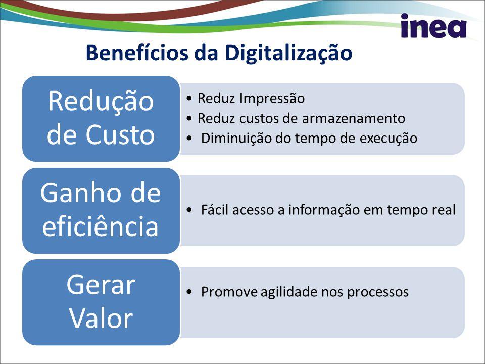 Benefícios da Digitalização