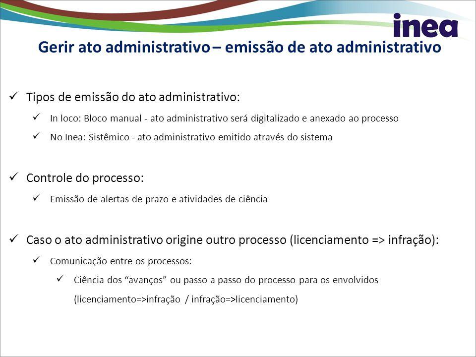 Gerir ato administrativo – emissão de ato administrativo