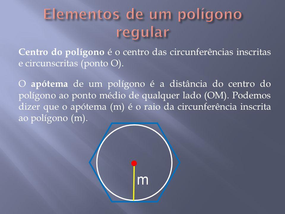 Elementos de um polígono regular