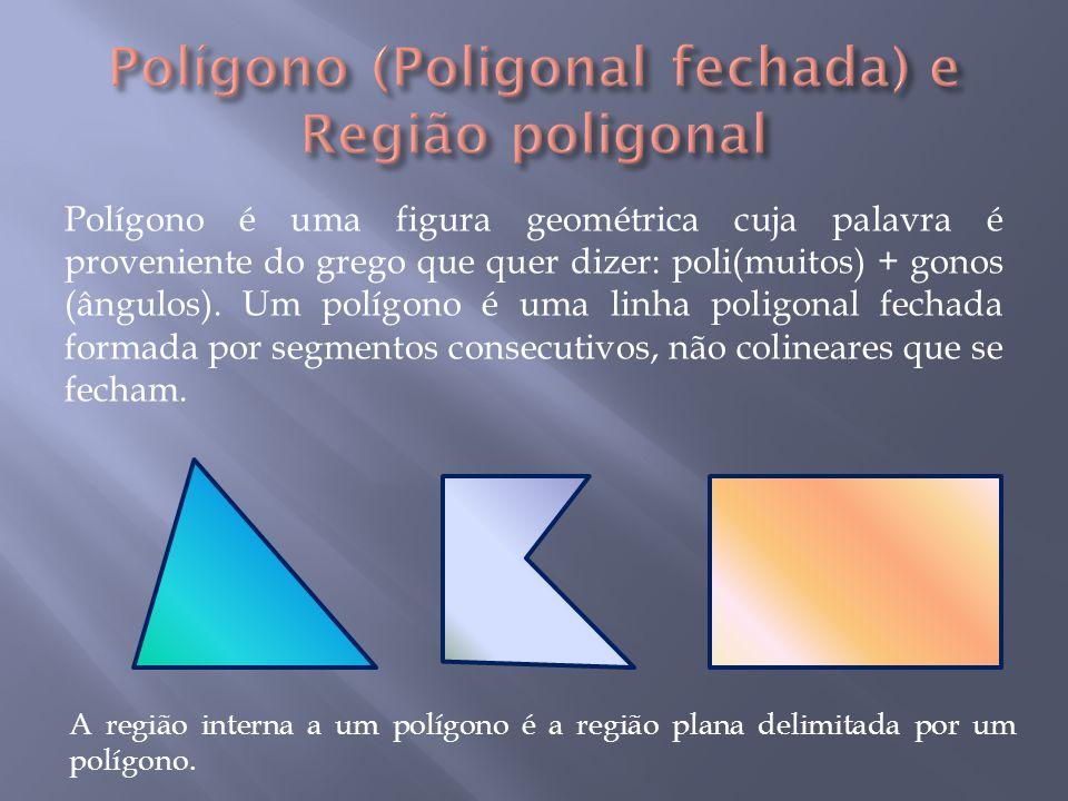 Polígono (Poligonal fechada) e Região poligonal